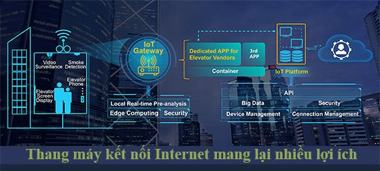 thang-may-ket-noi-internet